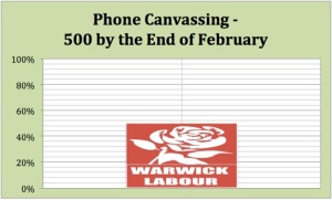 phone-canvassing